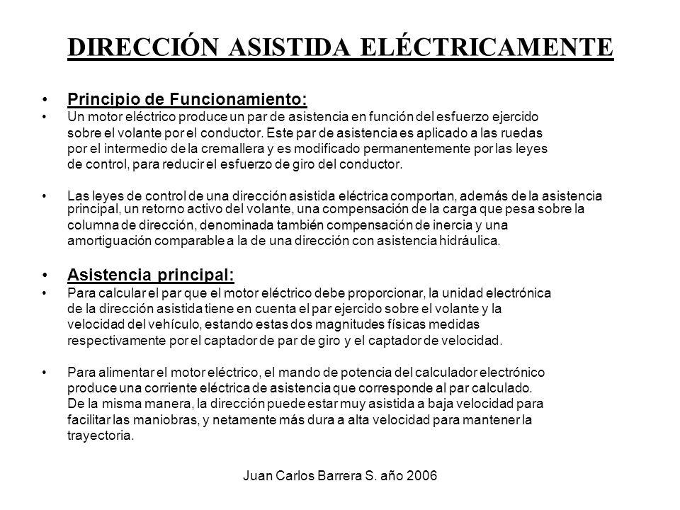 DIRECCIÓN ASISTIDA ELÉCTRICAMENTE