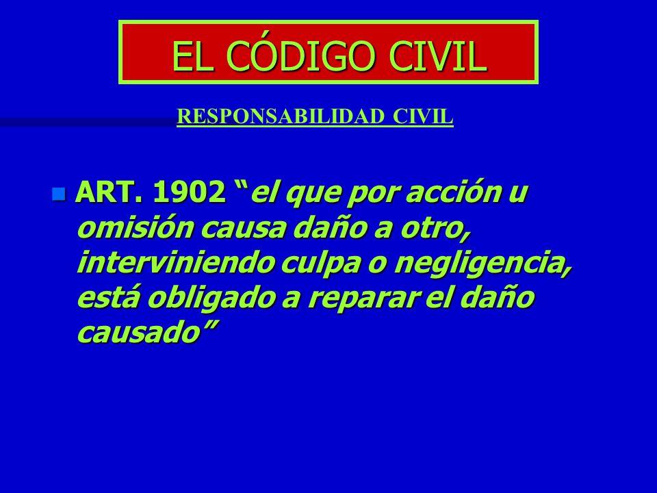 EL CÓDIGO CIVIL RESPONSABILIDAD CIVIL.