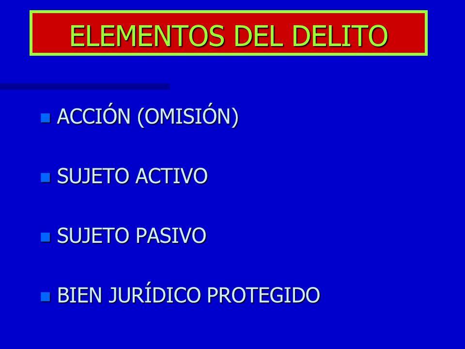 ELEMENTOS DEL DELITO ACCIÓN (OMISIÓN) SUJETO ACTIVO SUJETO PASIVO