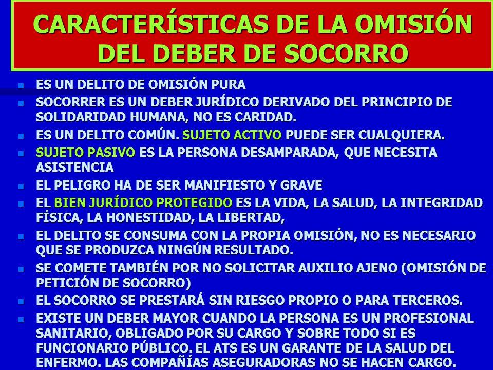 CARACTERÍSTICAS DE LA OMISIÓN DEL DEBER DE SOCORRO