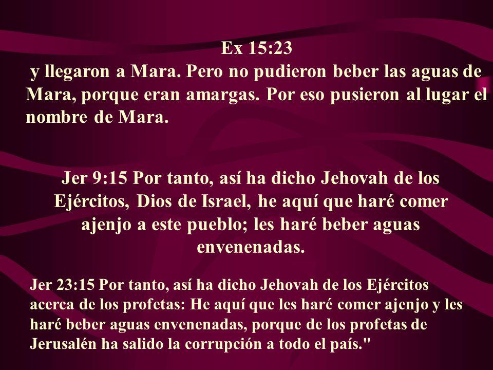 Ex 15:23 y llegaron a Mara. Pero no pudieron beber las aguas de Mara, porque eran amargas. Por eso pusieron al lugar el nombre de Mara.