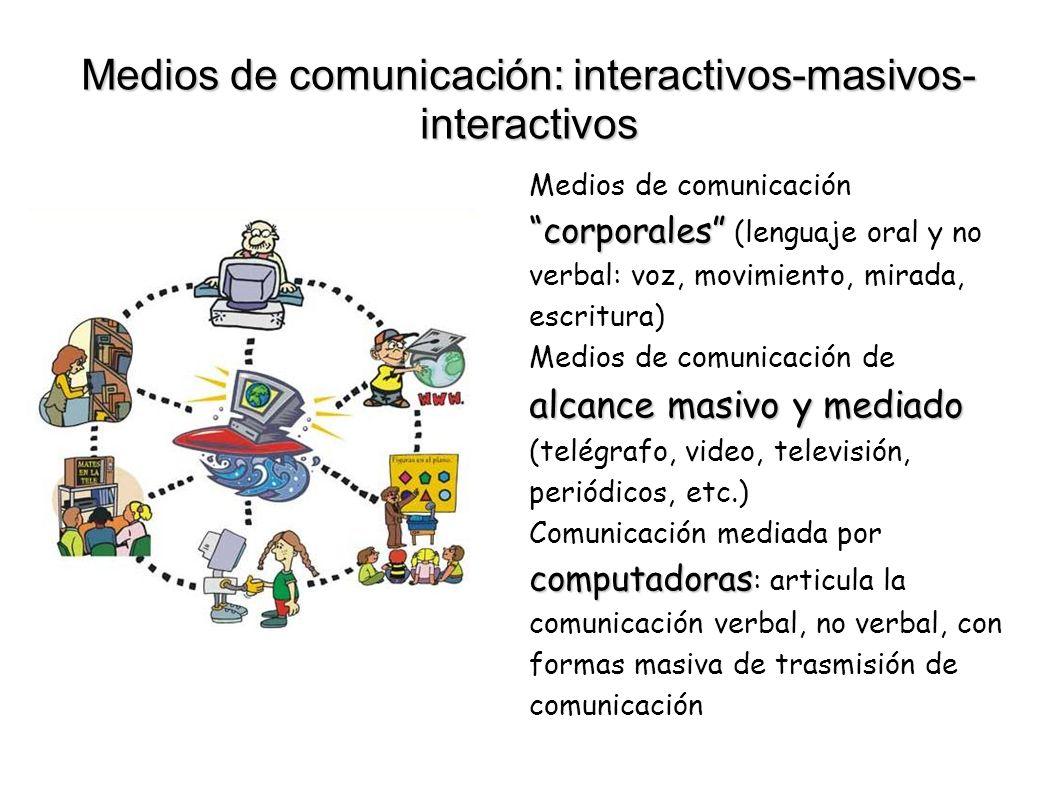 Medios de comunicación: interactivos-masivos-interactivos