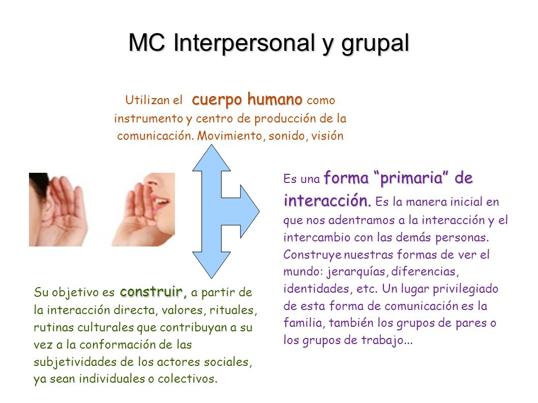 MC Interpersonal y grupal