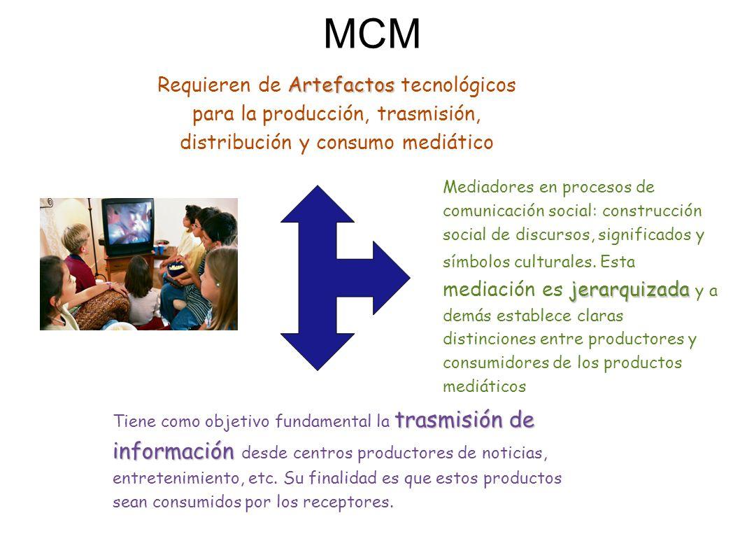 MCM Requieren de Artefactos tecnológicos para la producción, trasmisión, distribución y consumo mediático.