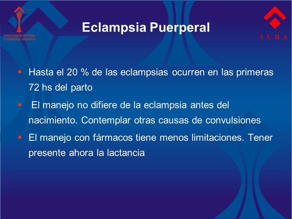 Eclampsia Puerperal S U H A. Hasta el 20 % de las eclampsias ocurren en las primeras 72 hs del parto.
