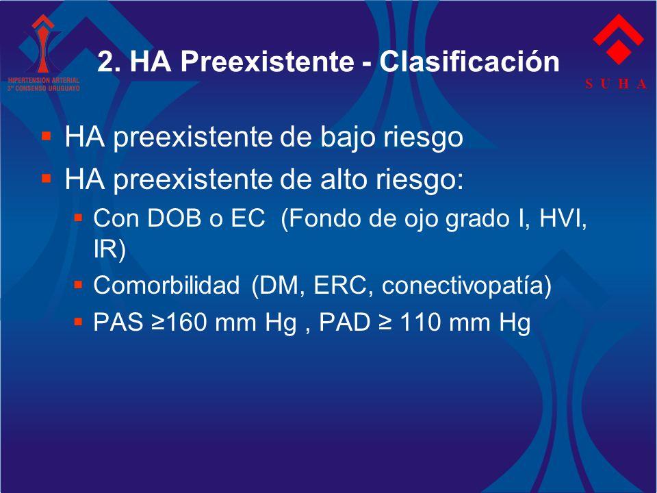 2. HA Preexistente - Clasificación