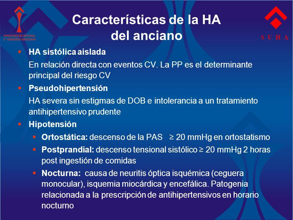 Características de la HA del anciano