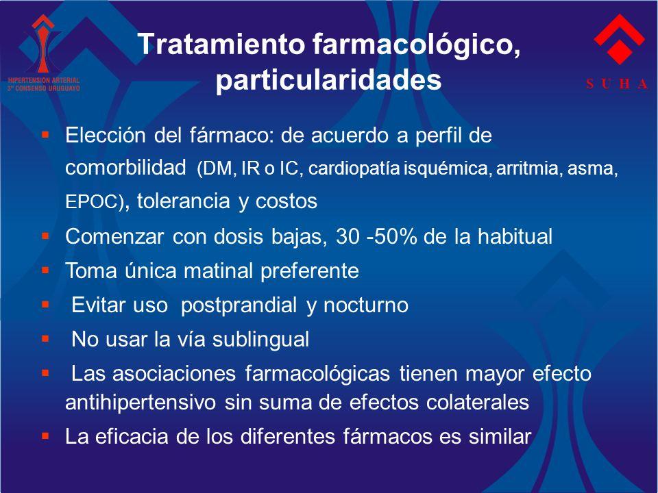Tratamiento farmacológico, particularidades