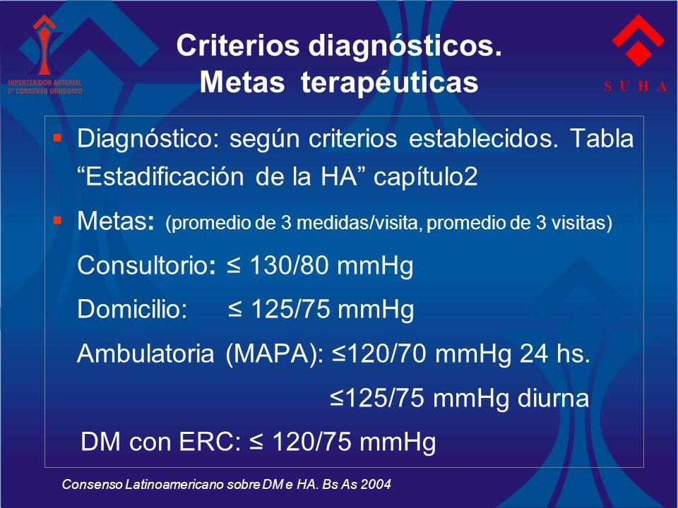 Criterios diagnósticos. Metas terapéuticas