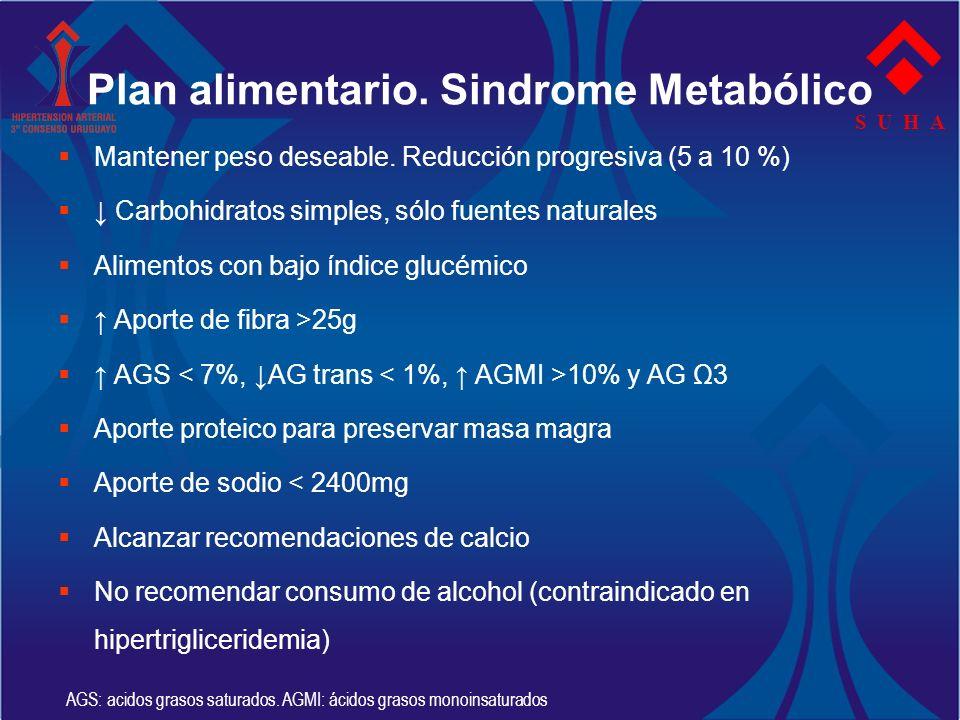 Plan alimentario. Sindrome Metabólico