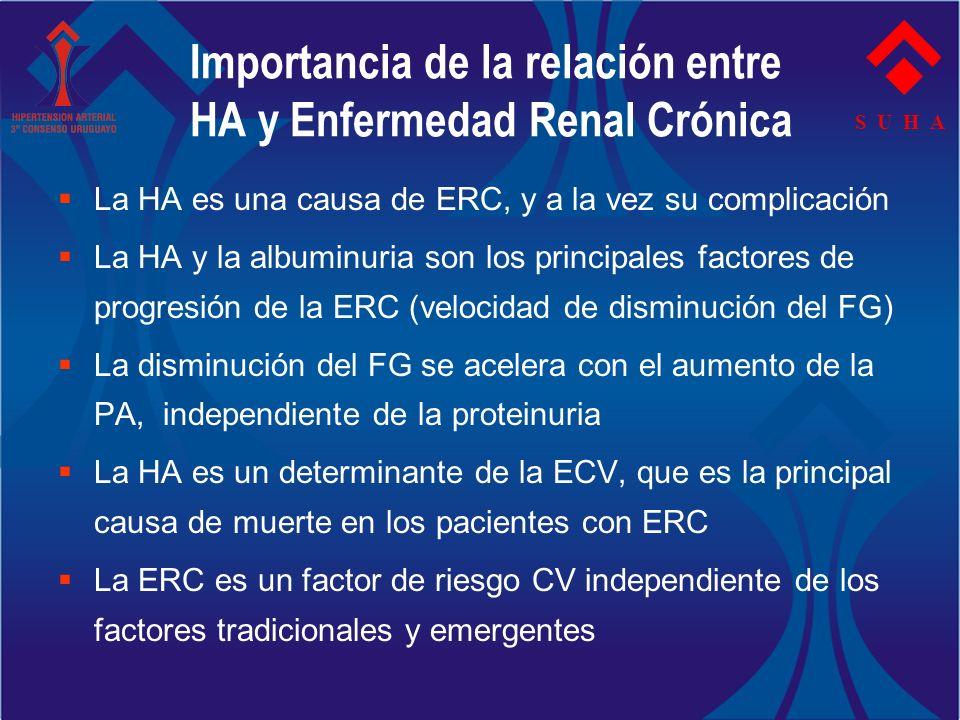 Importancia de la relación entre HA y Enfermedad Renal Crónica