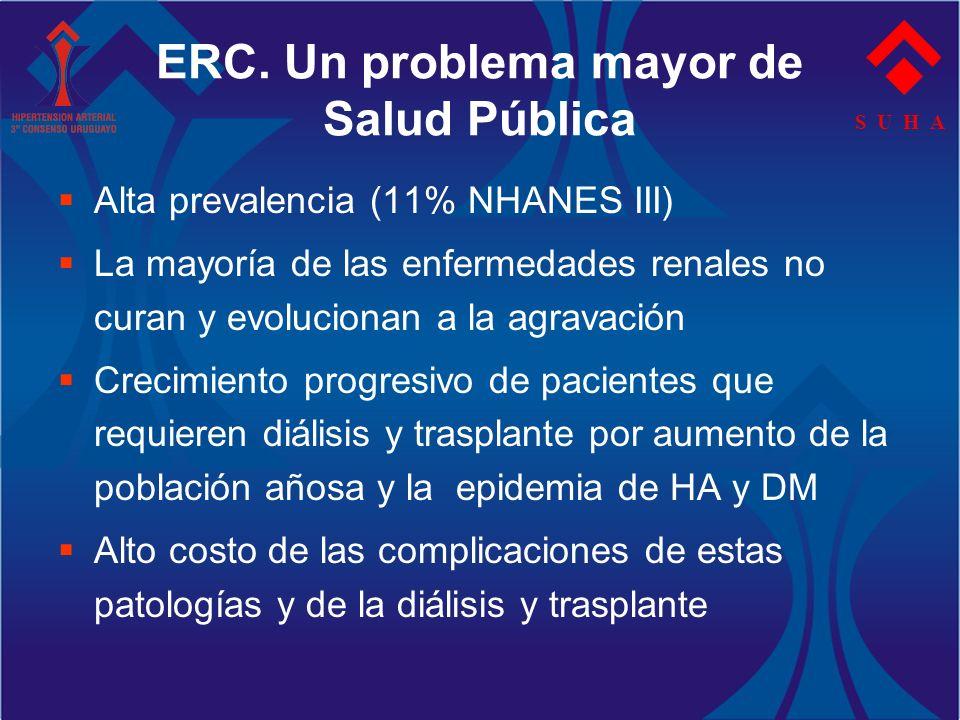 ERC. Un problema mayor de Salud Pública