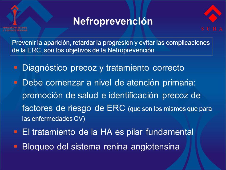 Nefroprevención Diagnóstico precoz y tratamiento correcto
