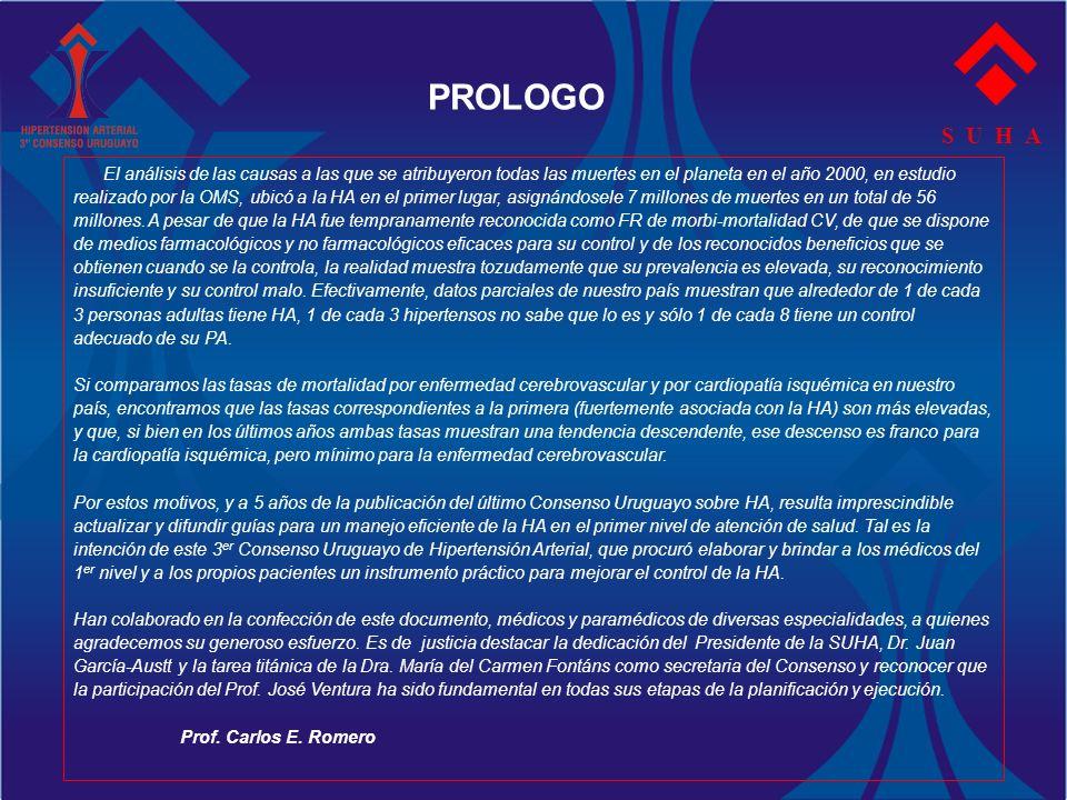 PROLOGO S U H A.