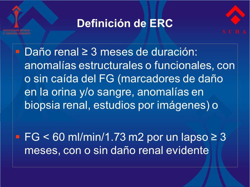 Definición de ERCS U H A.