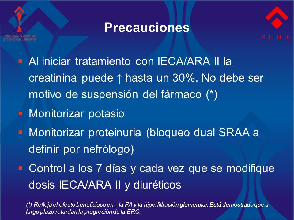 Precauciones S U H A. Al iniciar tratamiento con IECA/ARA II la creatinina puede ↑ hasta un 30%. No debe ser motivo de suspensión del fármaco (*)