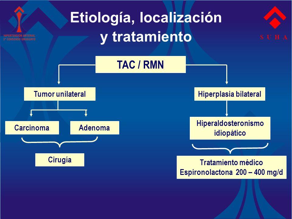 Etiología, localización y tratamiento