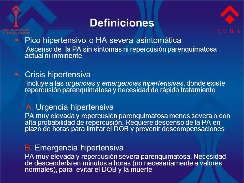 Definiciones Pico hipertensivo o HA severa asintomática