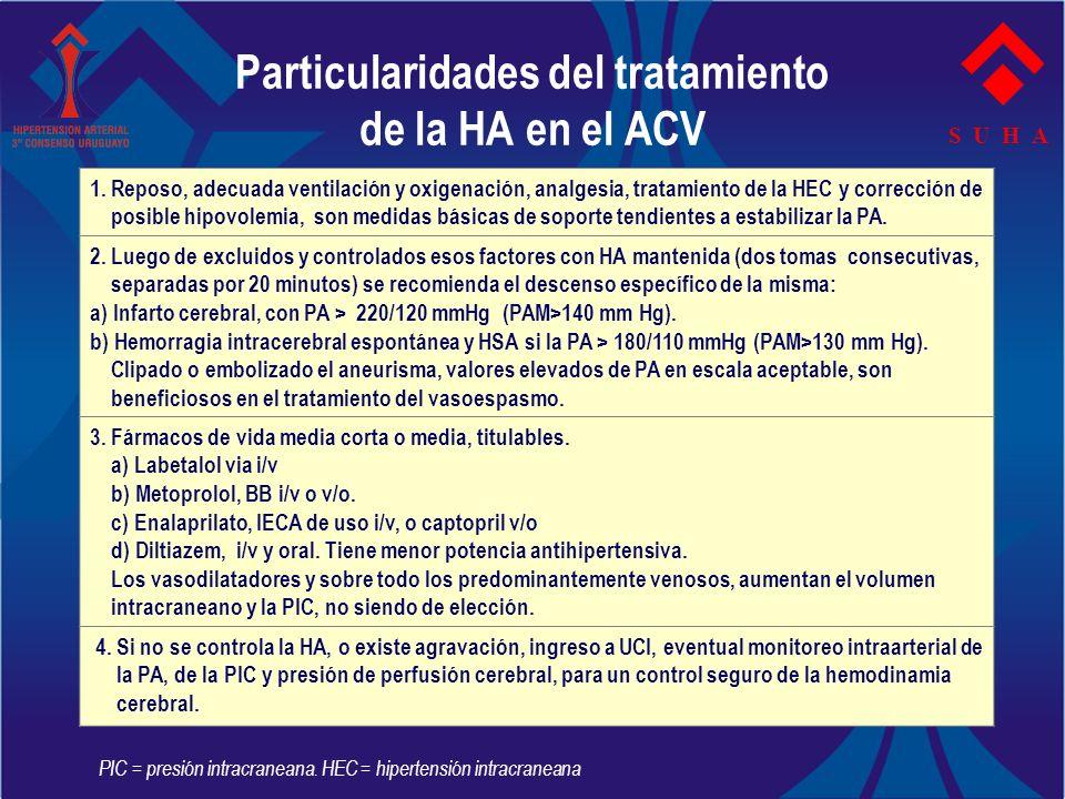 Particularidades del tratamiento de la HA en el ACV