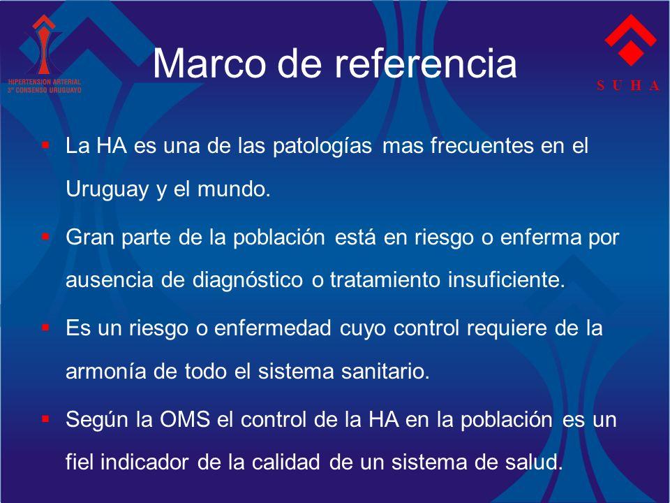 Marco de referenciaS U H A. La HA es una de las patologías mas frecuentes en el Uruguay y el mundo.