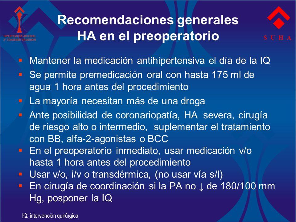 Recomendaciones generales HA en el preoperatorio