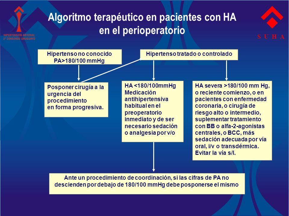 Algoritmo terapéutico en pacientes con HA en el perioperatorio
