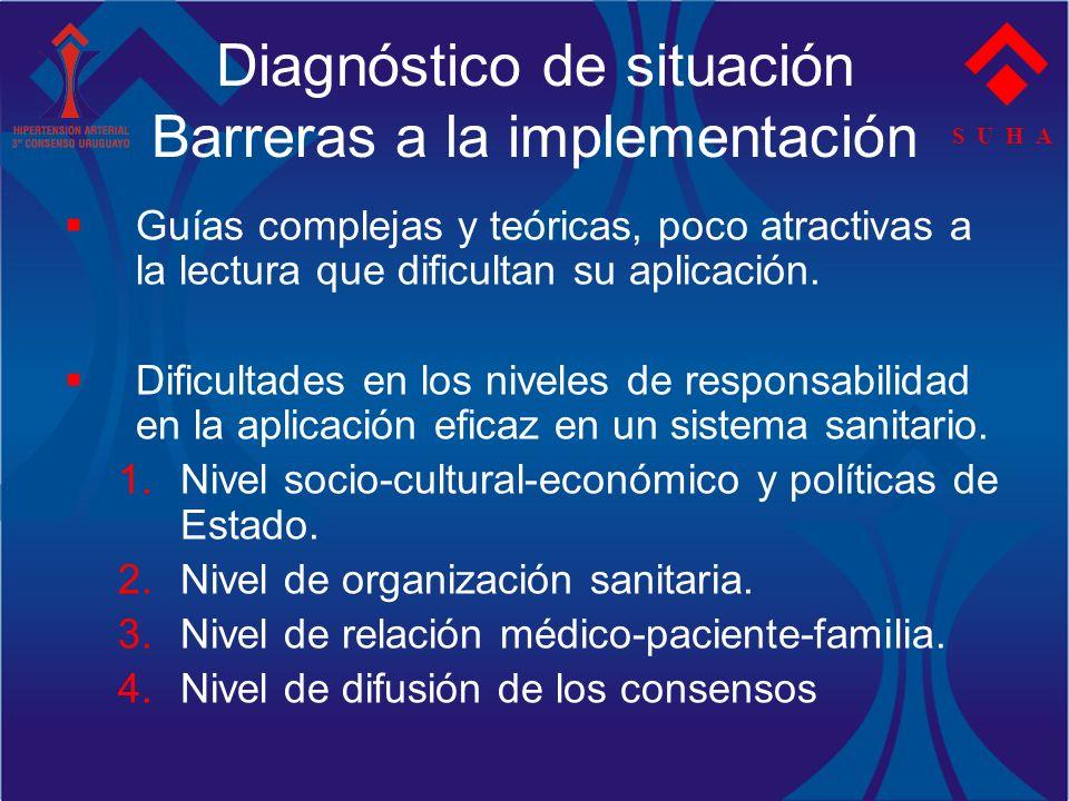 Diagnóstico de situación Barreras a la implementación
