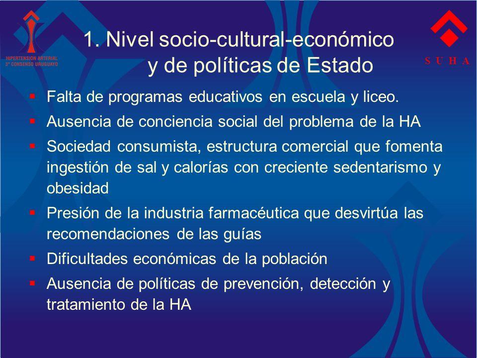 1. Nivel socio-cultural-económico y de políticas de Estado