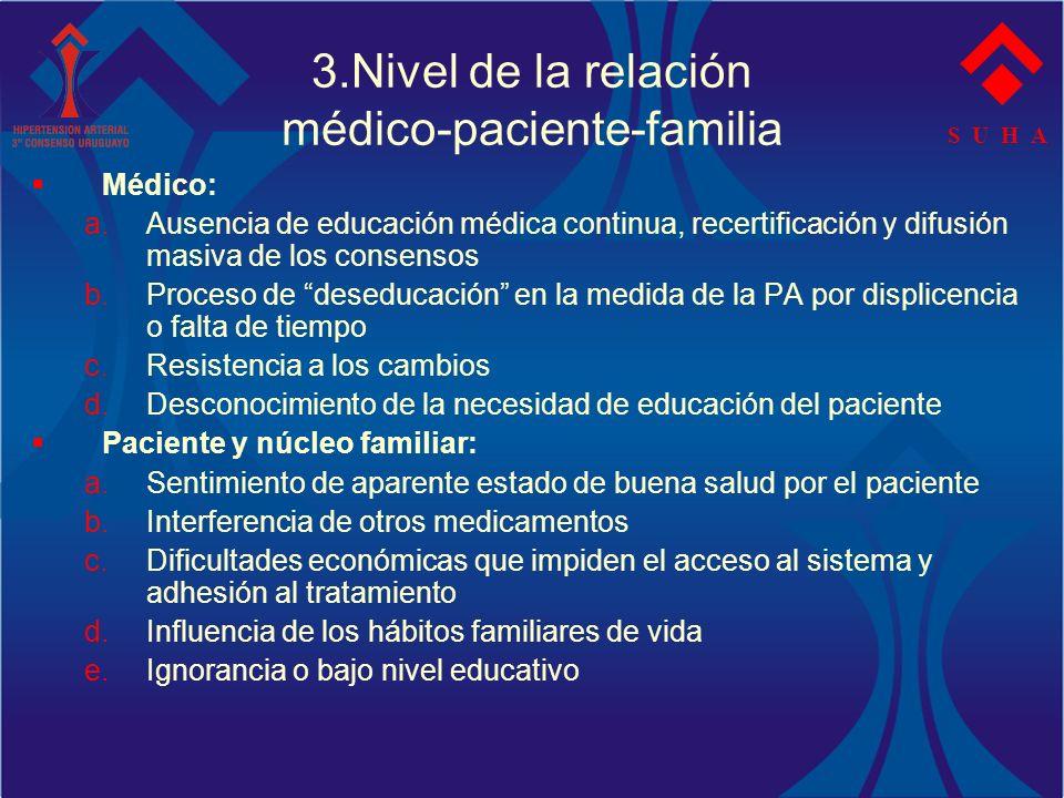 3.Nivel de la relación médico-paciente-familia