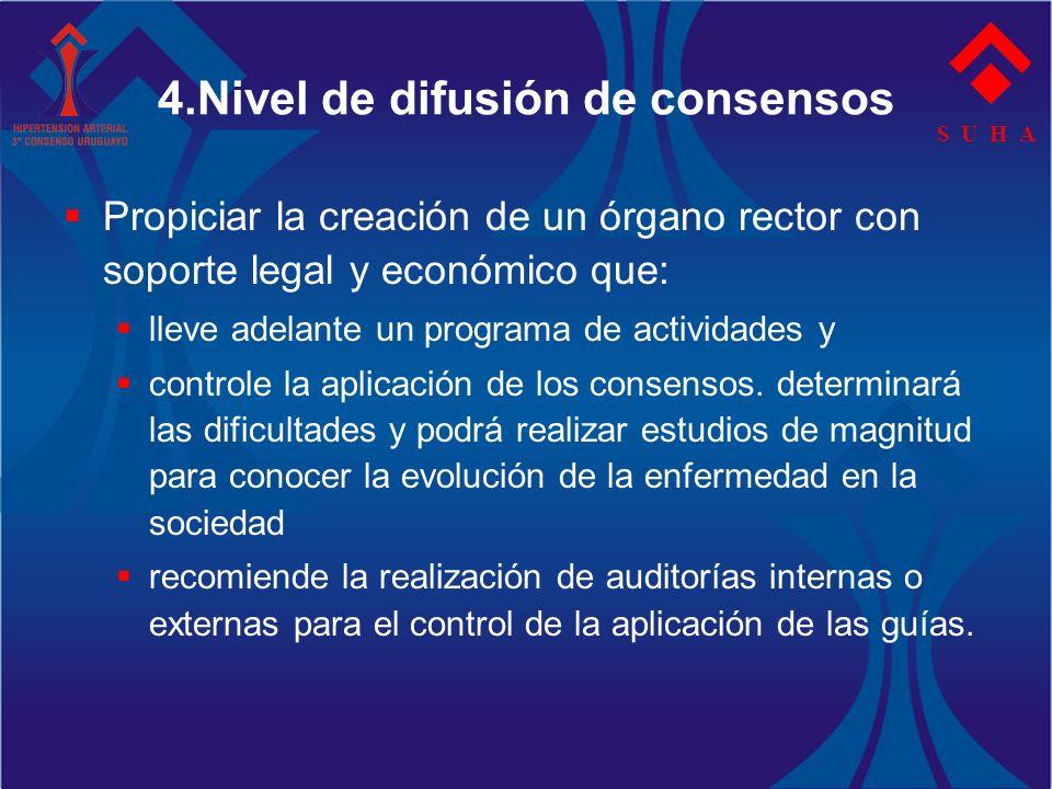 4.Nivel de difusión de consensos