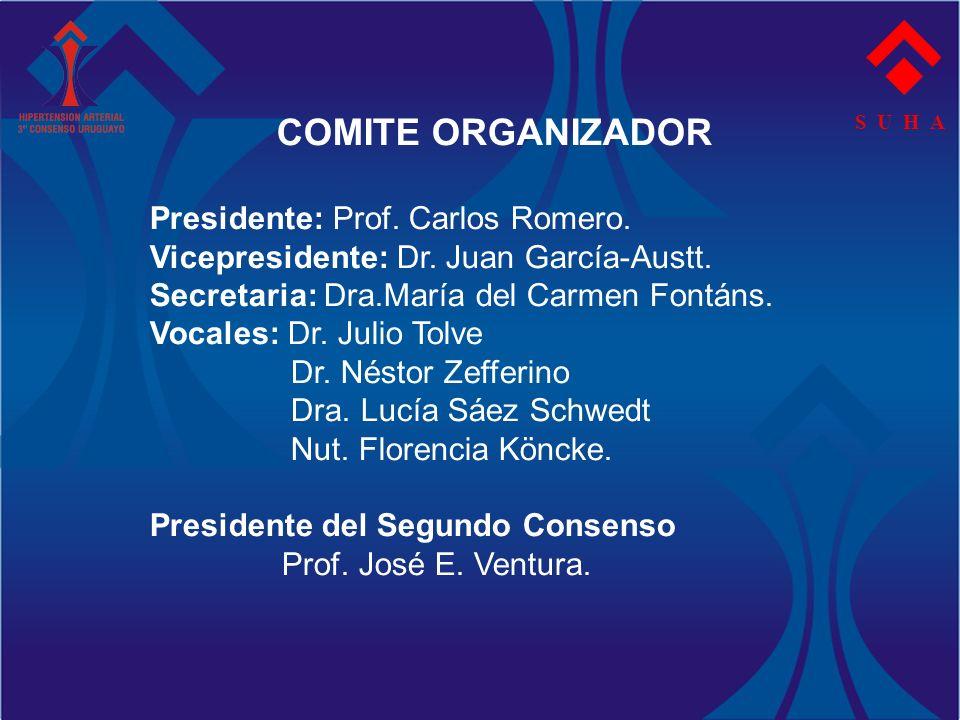 COMITE ORGANIZADOR Presidente: Prof. Carlos Romero.