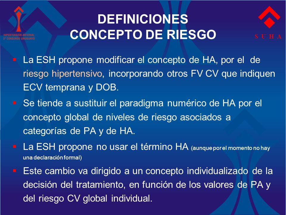 DEFINICIONES CONCEPTO DE RIESGO