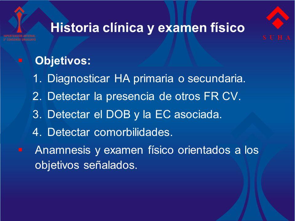 Historia clínica y examen físico