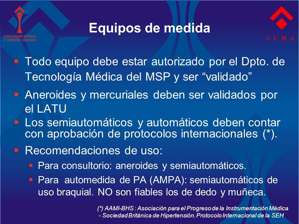 Equipos de medida S U H A. Todo equipo debe estar autorizado por el Dpto. de Tecnología Médica del MSP y ser validado