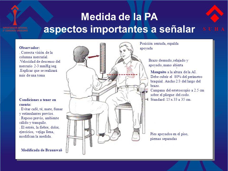 Medida de la PA aspectos importantes a señalar