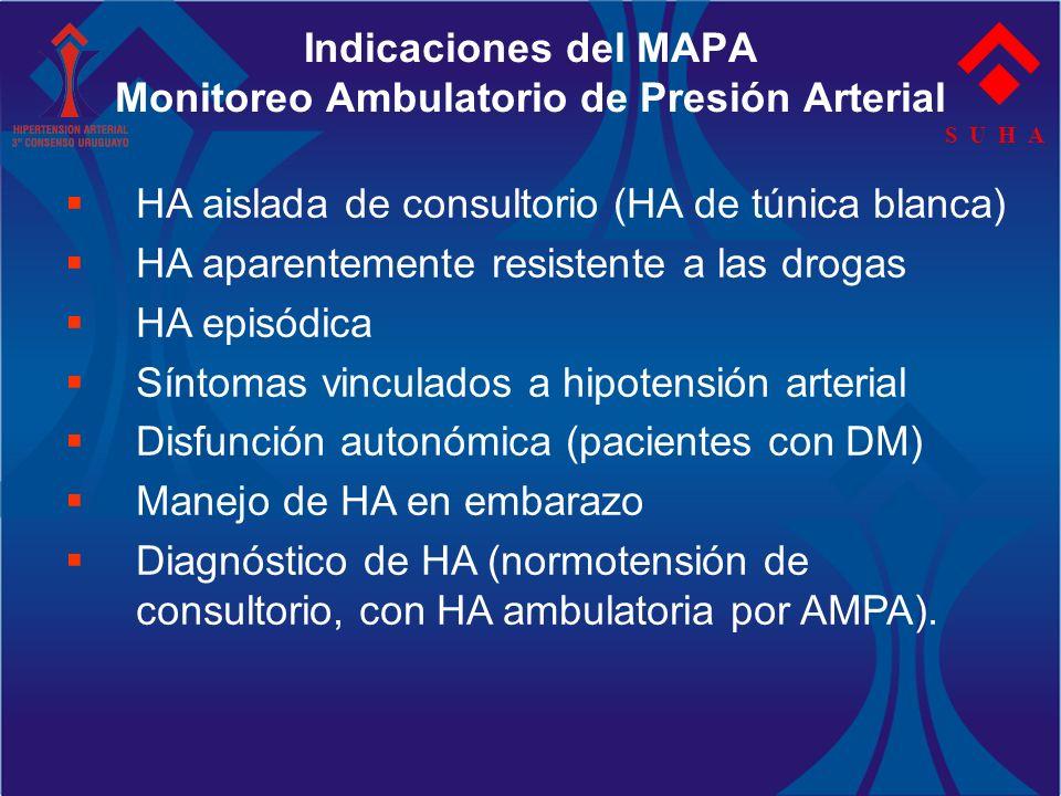 Indicaciones del MAPA Monitoreo Ambulatorio de Presión Arterial