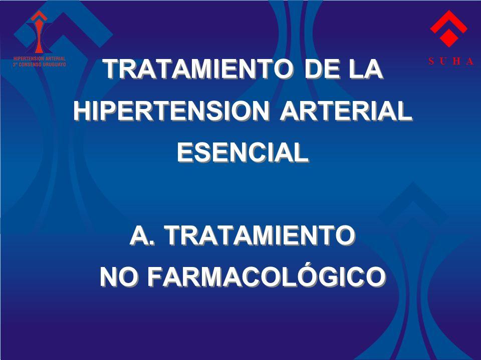 S U H A TRATAMIENTO DE LA HIPERTENSION ARTERIAL ESENCIAL A. TRATAMIENTO NO FARMACOLÓGICO
