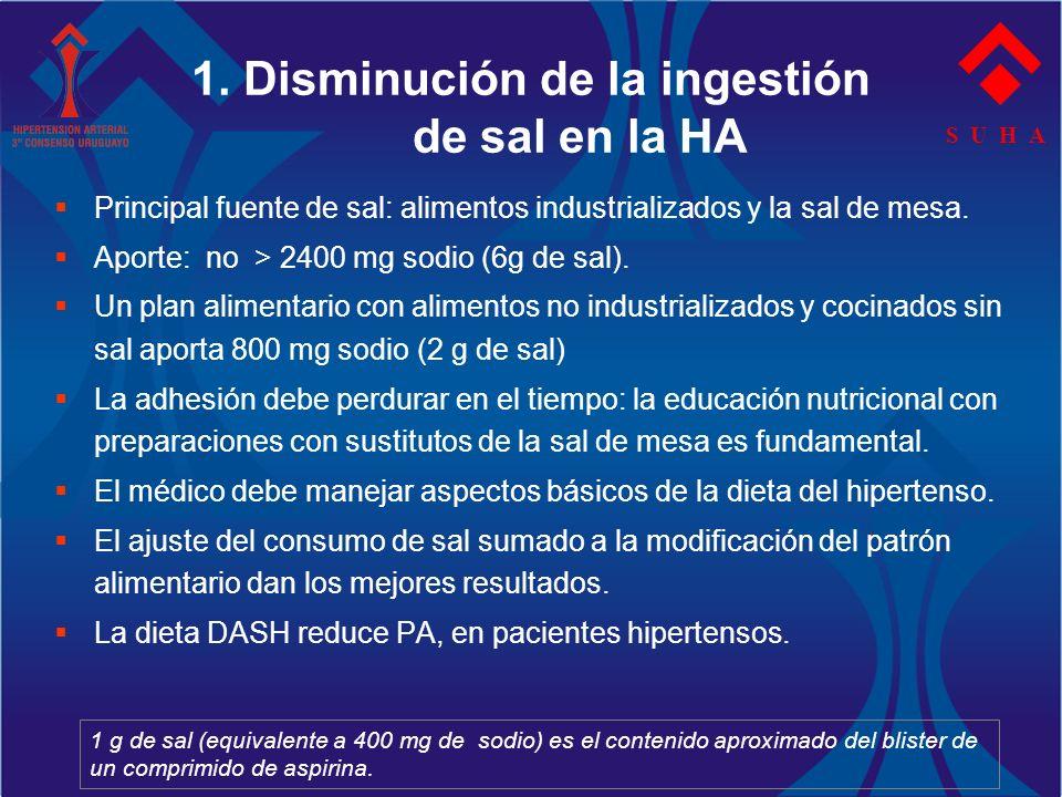 1. Disminución de la ingestión de sal en la HA