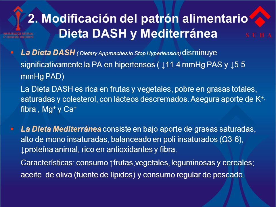 2. Modificación del patrón alimentario Dieta DASH y Mediterránea