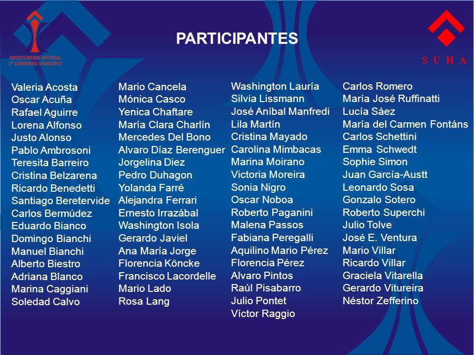 PARTICIPANTES S U H A Valeria Acosta Oscar Acuña Rafael Aguirre