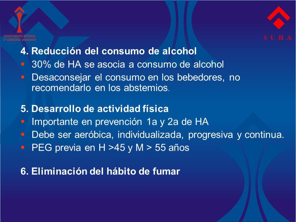 4. Reducción del consumo de alcohol