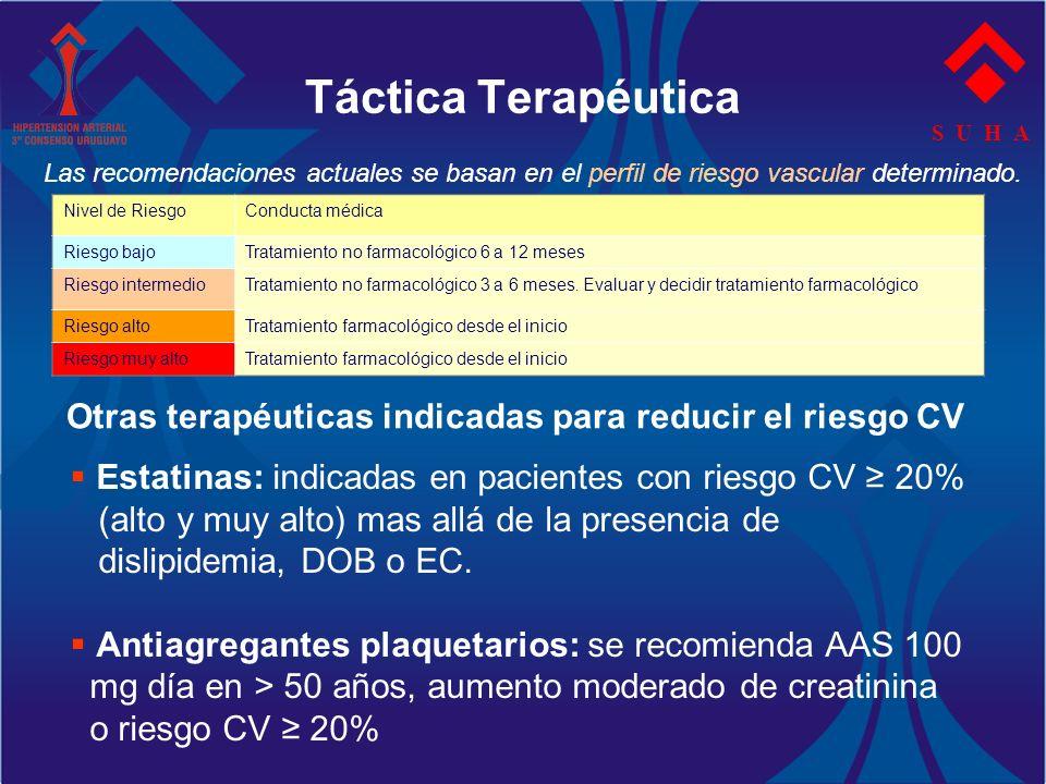 Otras terapéuticas indicadas para reducir el riesgo CV