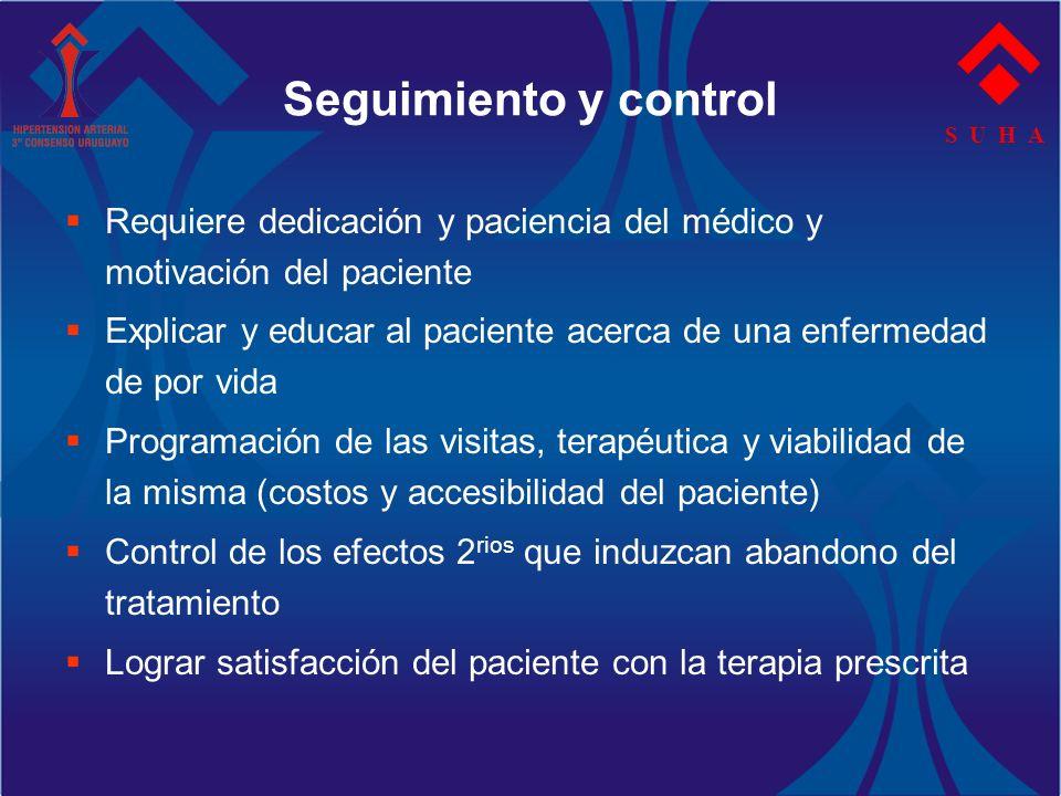 Seguimiento y control S U H A. Requiere dedicación y paciencia del médico y motivación del paciente.