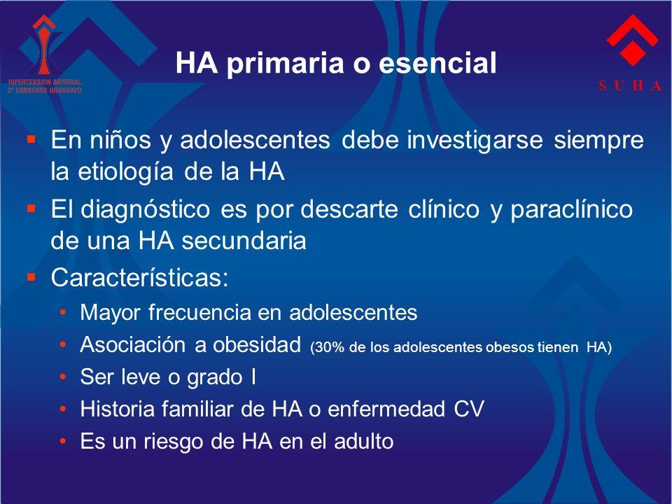 HA primaria o esencial S U H A. En niños y adolescentes debe investigarse siempre la etiología de la HA.
