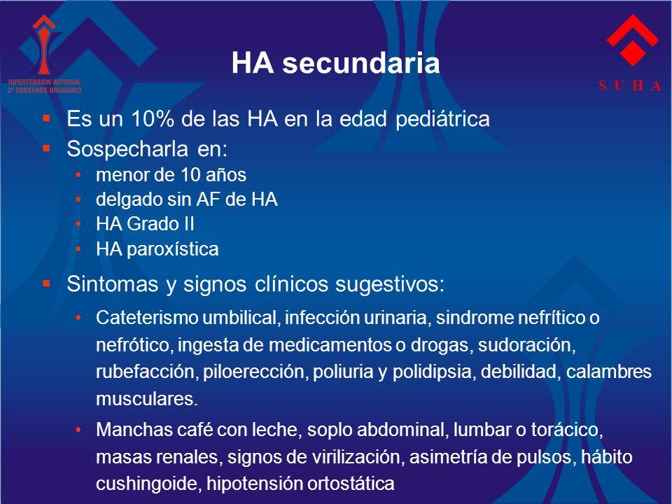 HA secundaria Es un 10% de las HA en la edad pediátrica