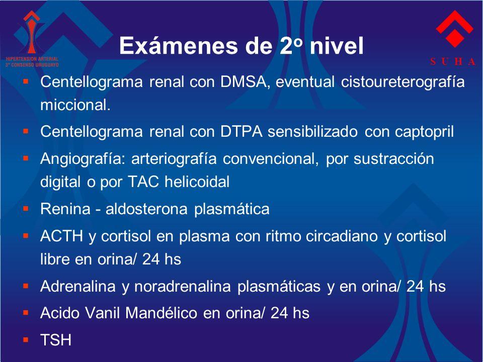 Exámenes de 2o nivel S U H A. Centellograma renal con DMSA, eventual cistoureterografía miccional.