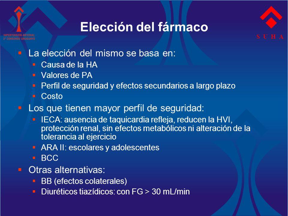 Elección del fármaco La elección del mismo se basa en: