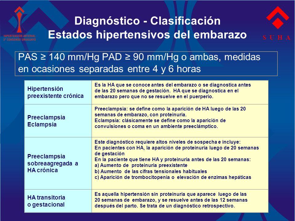 Diagnóstico - Clasificación Estados hipertensivos del embarazo