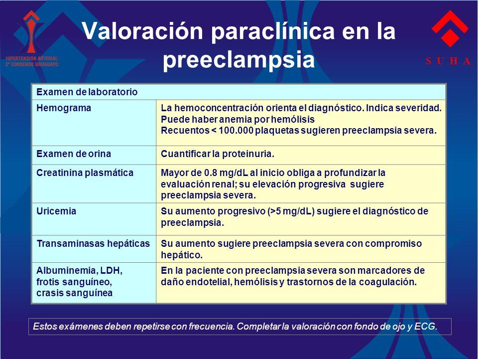 Valoración paraclínica en la preeclampsia