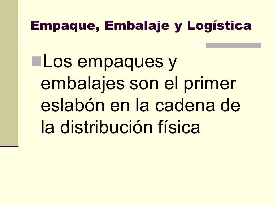 Empaque, Embalaje y Logística